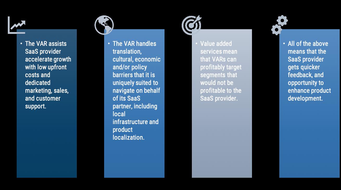VAR-SaaS-Benefits
